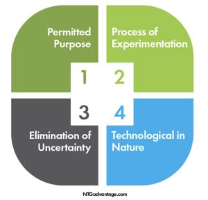 4 part test diagram